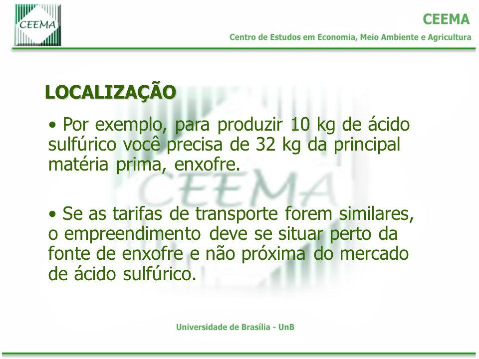 LOCALIZAÇÃO Por exemplo, para produzir 10 kg de ácido sulfúrico você precisa de 32 kg da principal matéria prima, enxofre.