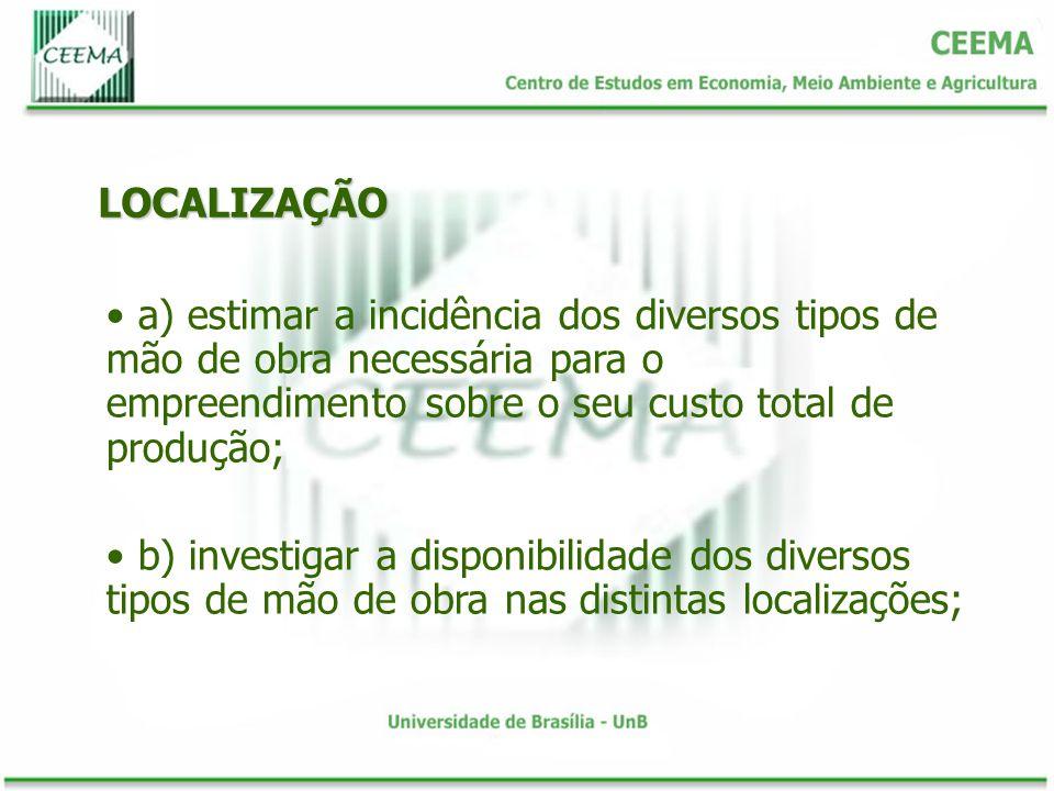 LOCALIZAÇÃO a) estimar a incidência dos diversos tipos de mão de obra necessária para o empreendimento sobre o seu custo total de produção;