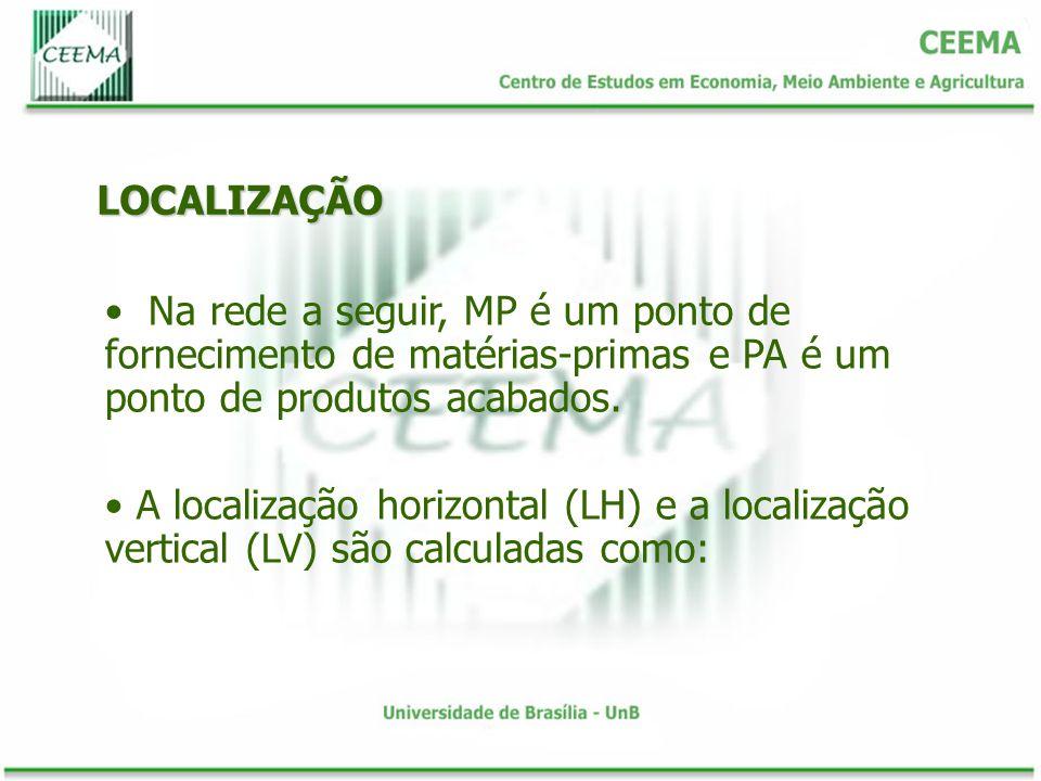 LOCALIZAÇÃO Na rede a seguir, MP é um ponto de fornecimento de matérias-primas e PA é um ponto de produtos acabados.