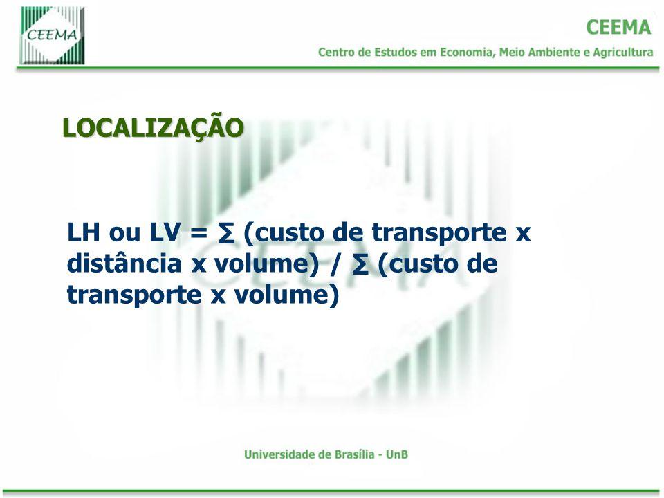 LOCALIZAÇÃO LH ou LV = ∑ (custo de transporte x distância x volume) / ∑ (custo de transporte x volume)