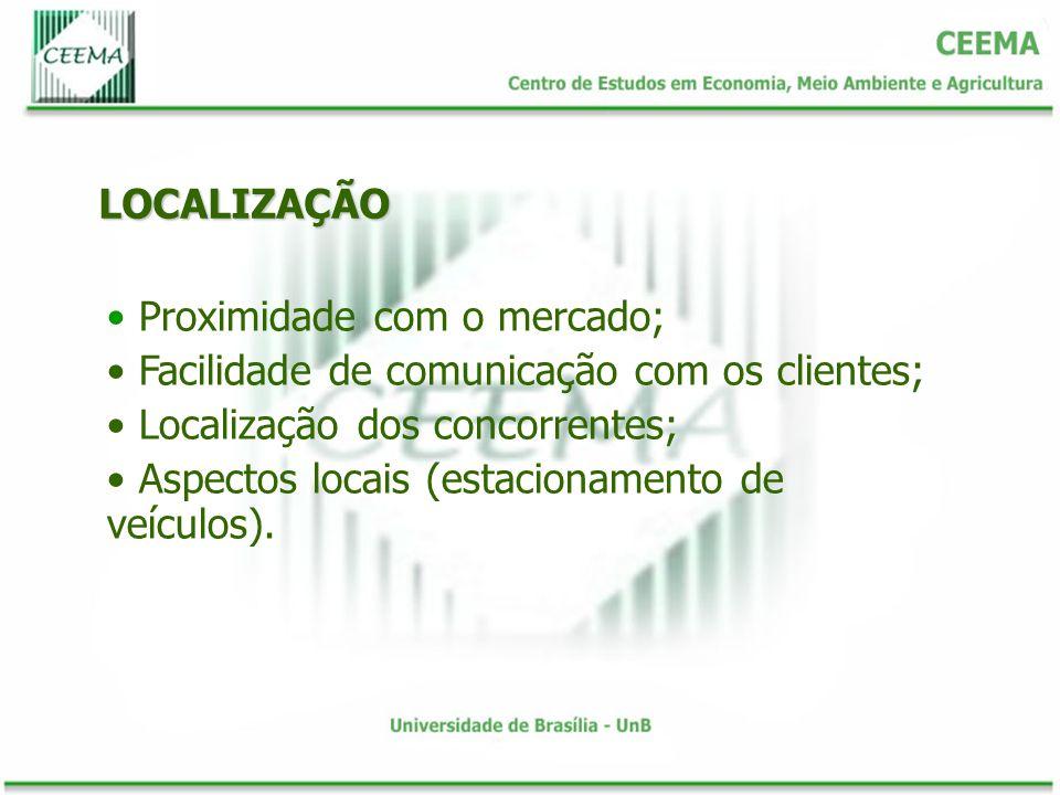 LOCALIZAÇÃO Proximidade com o mercado; Facilidade de comunicação com os clientes; Localização dos concorrentes;