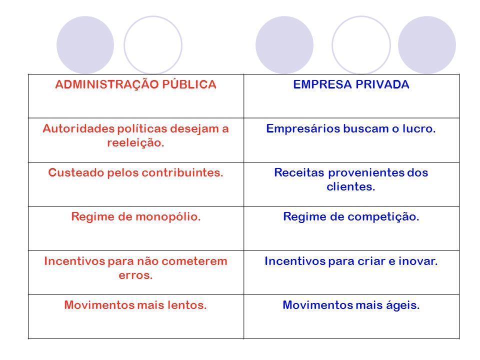ADMINISTRAÇÃO PÚBLICA EMPRESA PRIVADA