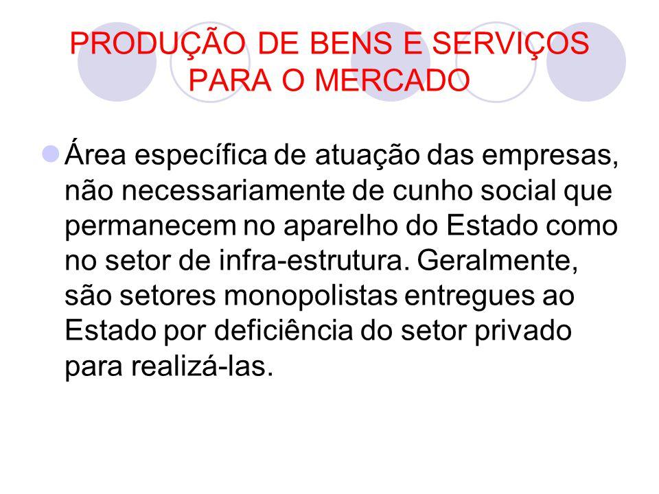 PRODUÇÃO DE BENS E SERVIÇOS PARA O MERCADO
