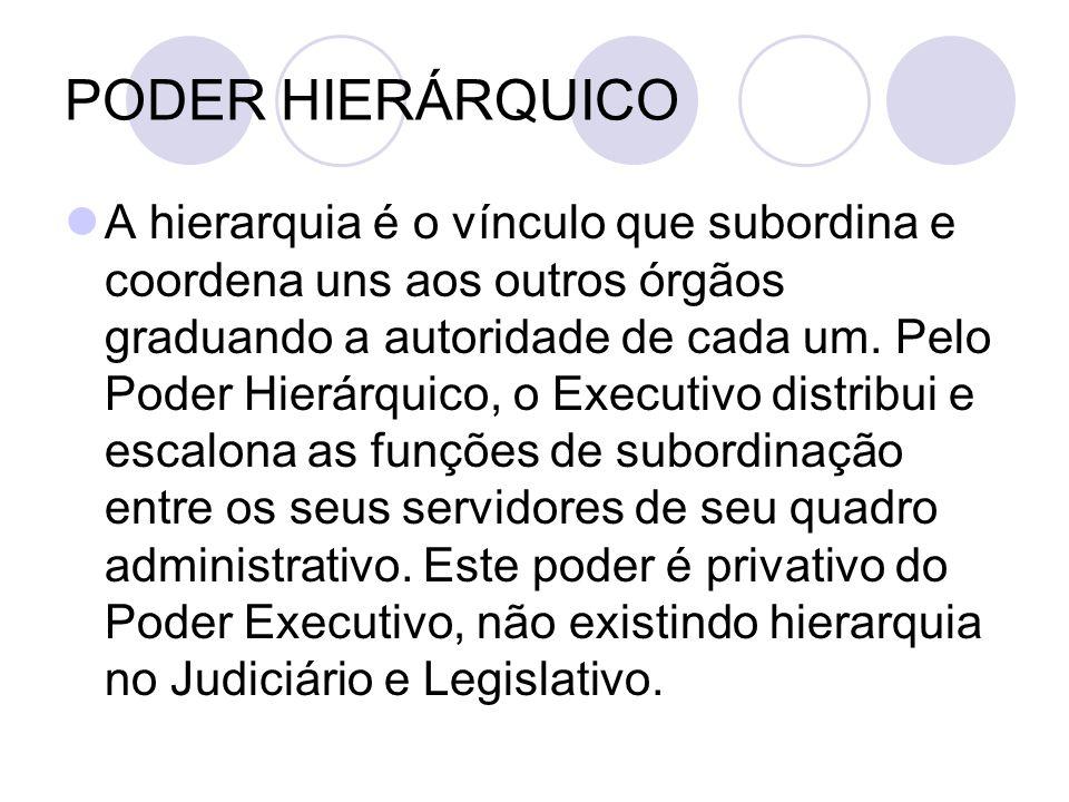 PODER HIERÁRQUICO