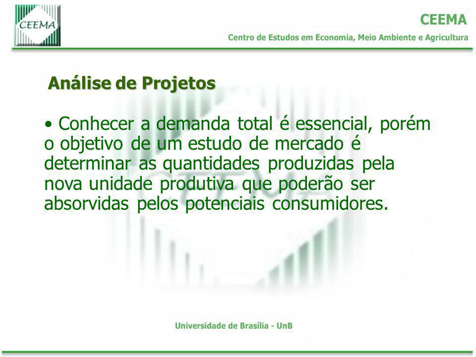 Análise de Projetos