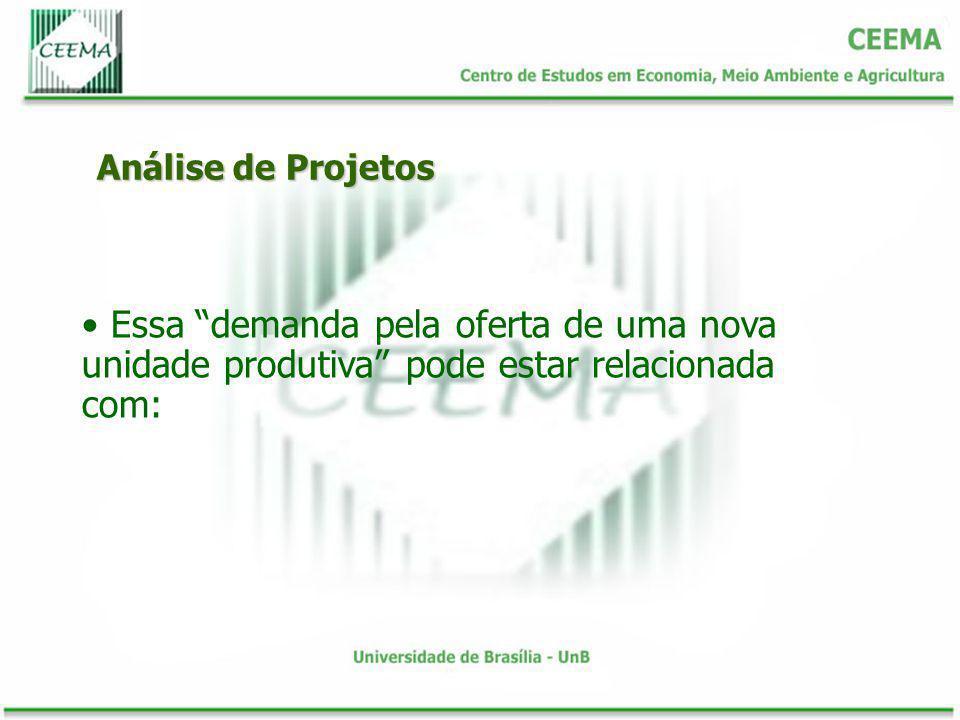Análise de Projetos Essa demanda pela oferta de uma nova unidade produtiva pode estar relacionada com:
