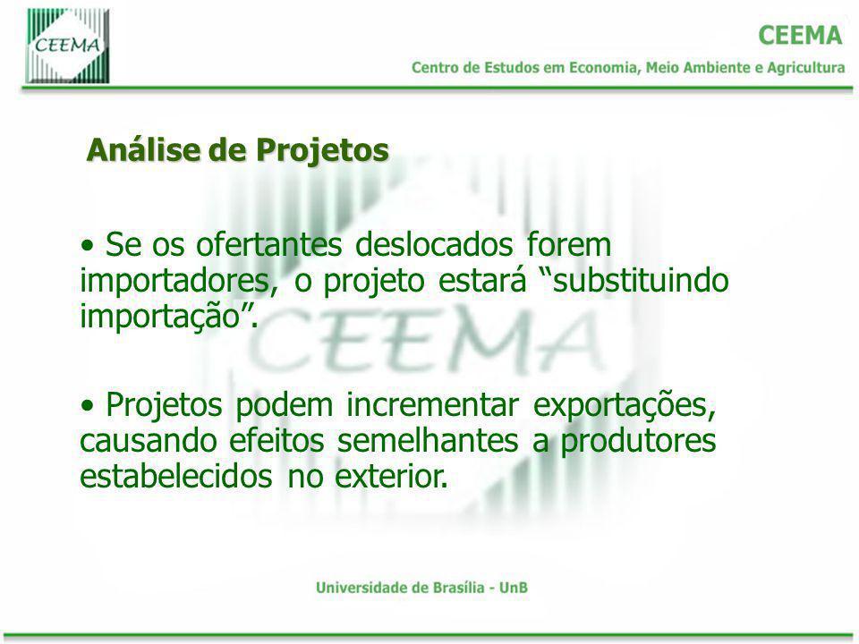 Análise de Projetos Se os ofertantes deslocados forem importadores, o projeto estará substituindo importação .