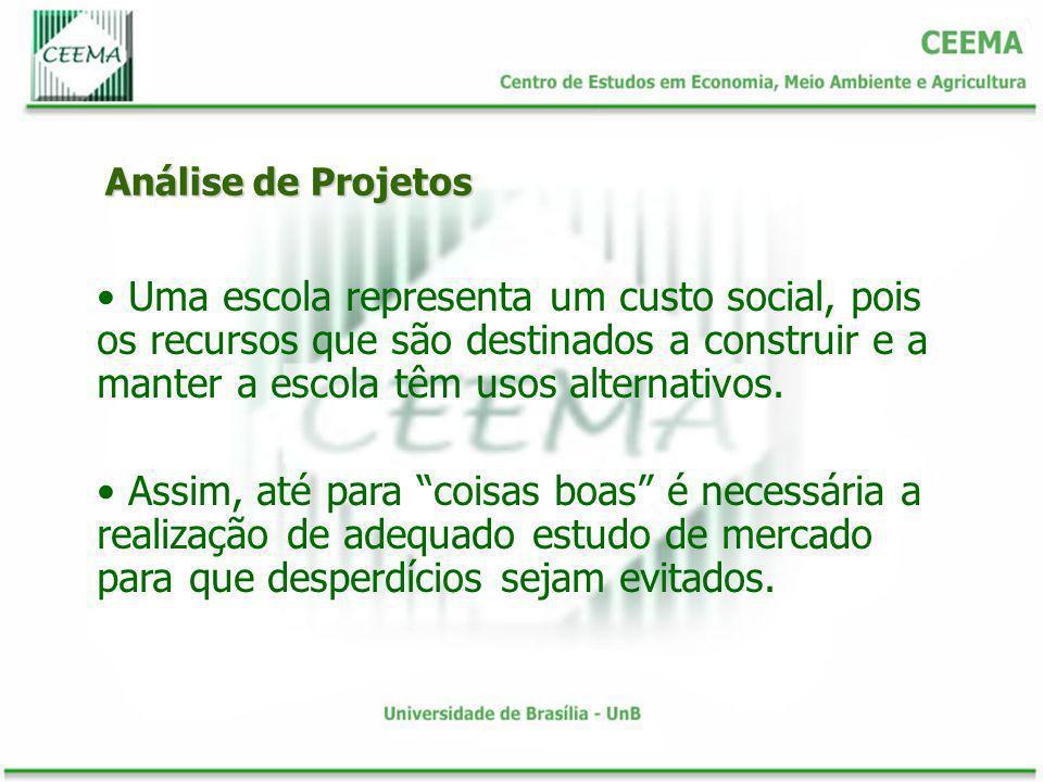 Análise de Projetos Uma escola representa um custo social, pois os recursos que são destinados a construir e a manter a escola têm usos alternativos.