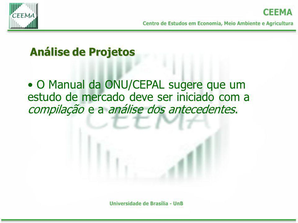 Análise de Projetos O Manual da ONU/CEPAL sugere que um estudo de mercado deve ser iniciado com a compilação e a análise dos antecedentes.