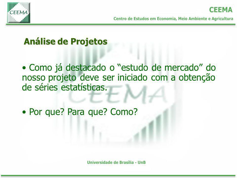 Análise de Projetos Como já destacado o estudo de mercado do nosso projeto deve ser iniciado com a obtenção de séries estatísticas.