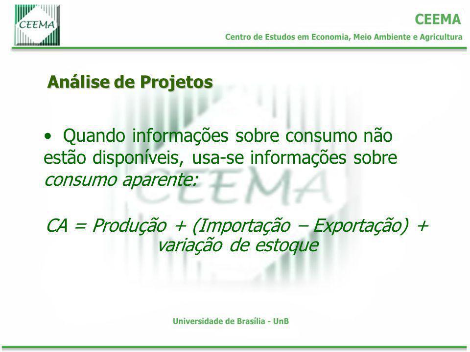 CA = Produção + (Importação – Exportação) + variação de estoque