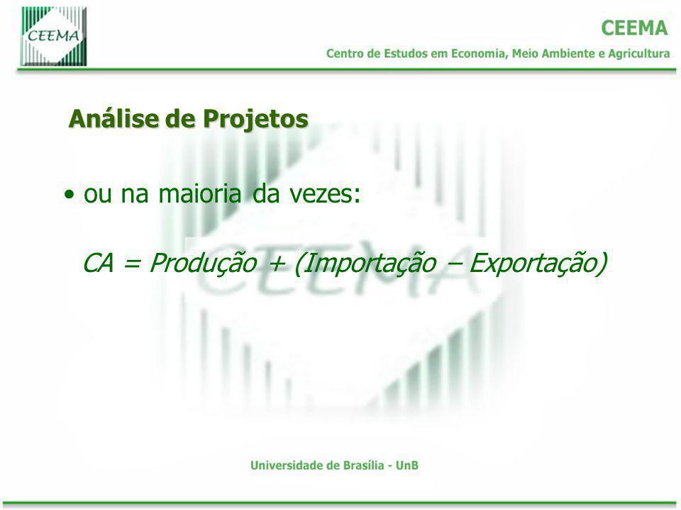 CA = Produção + (Importação – Exportação)
