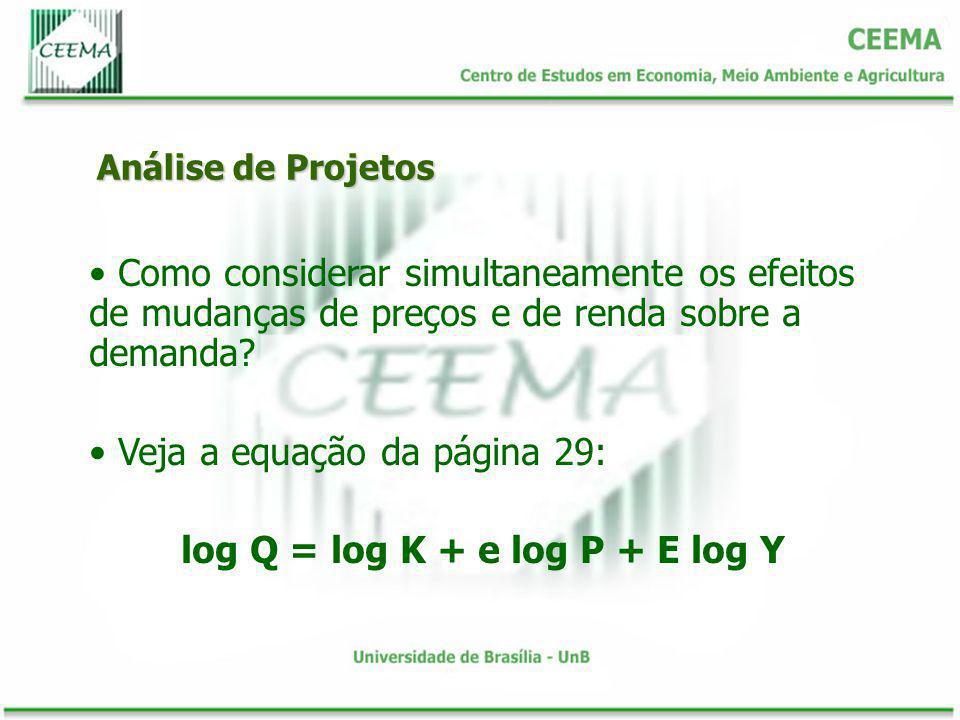 log Q = log K + e log P + E log Y