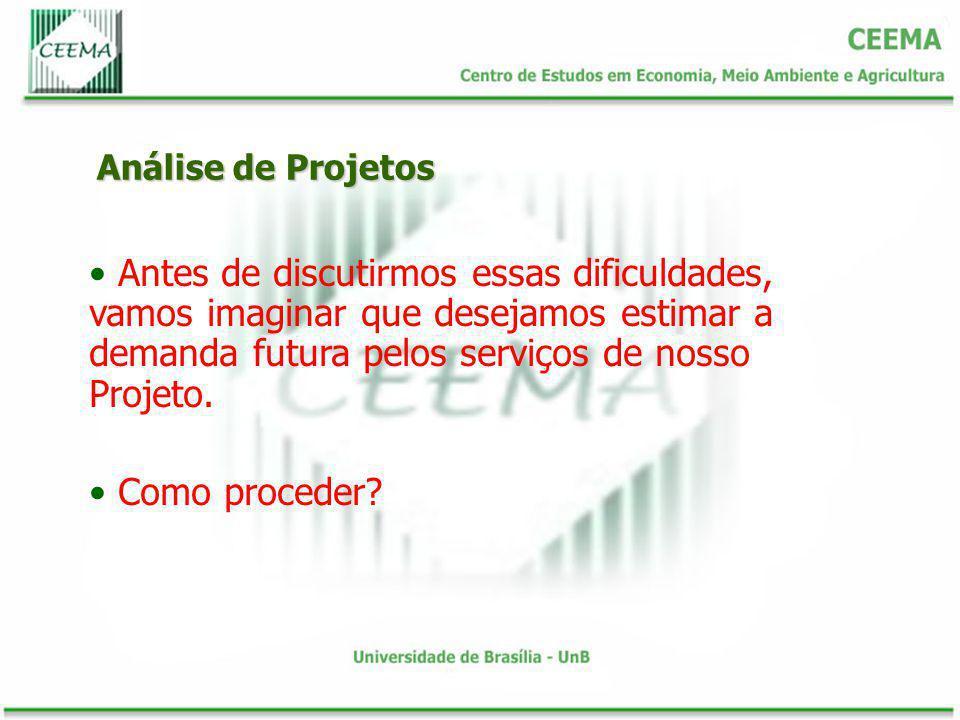 Análise de Projetos Antes de discutirmos essas dificuldades, vamos imaginar que desejamos estimar a demanda futura pelos serviços de nosso Projeto.