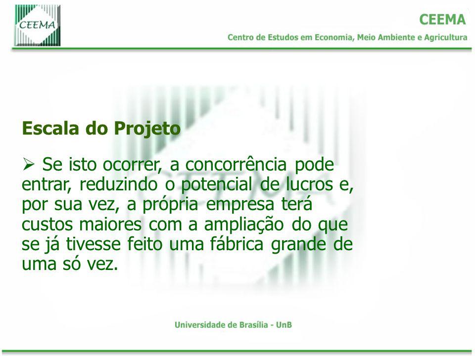 Escala do Projeto