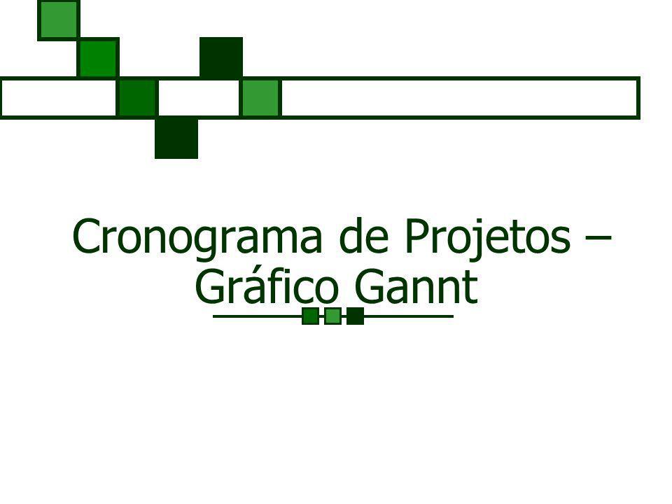 Cronograma de Projetos – Gráfico Gannt