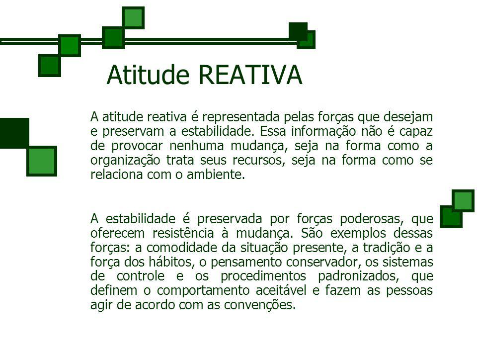 Atitude REATIVA