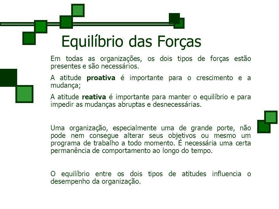 Equilíbrio das Forças Em todas as organizações, os dois tipos de forças estão presentes e são necessários.