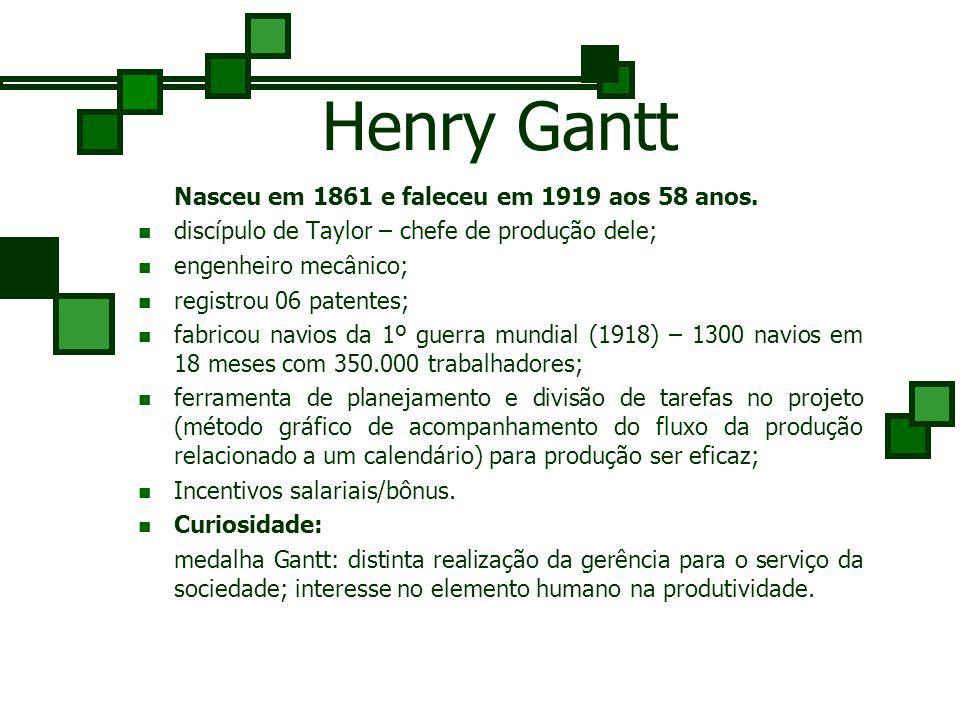 Henry Gantt Nasceu em 1861 e faleceu em 1919 aos 58 anos.