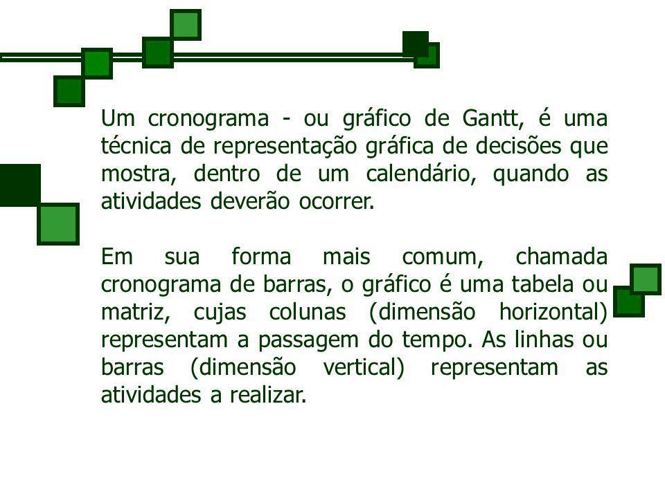 Um cronograma - ou gráfico de Gantt, é uma técnica de representação gráfica de decisões que mostra, dentro de um calendário, quando as atividades deverão ocorrer.