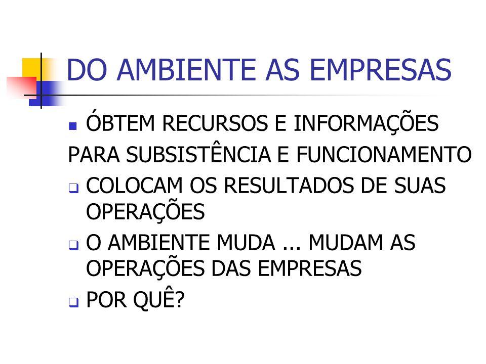 DO AMBIENTE AS EMPRESAS
