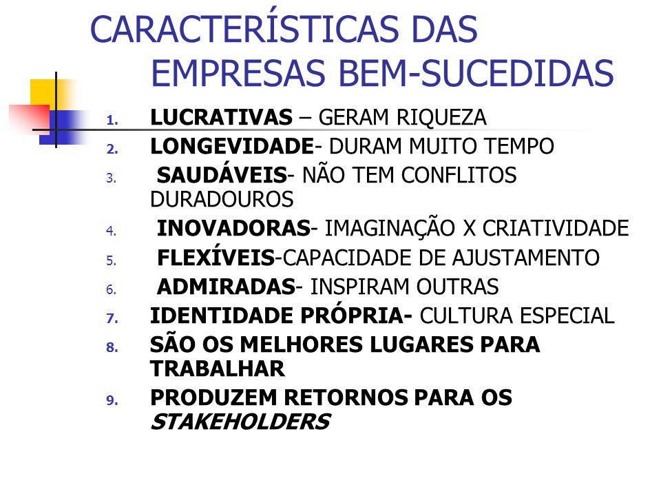 CARACTERÍSTICAS DAS EMPRESAS BEM-SUCEDIDAS