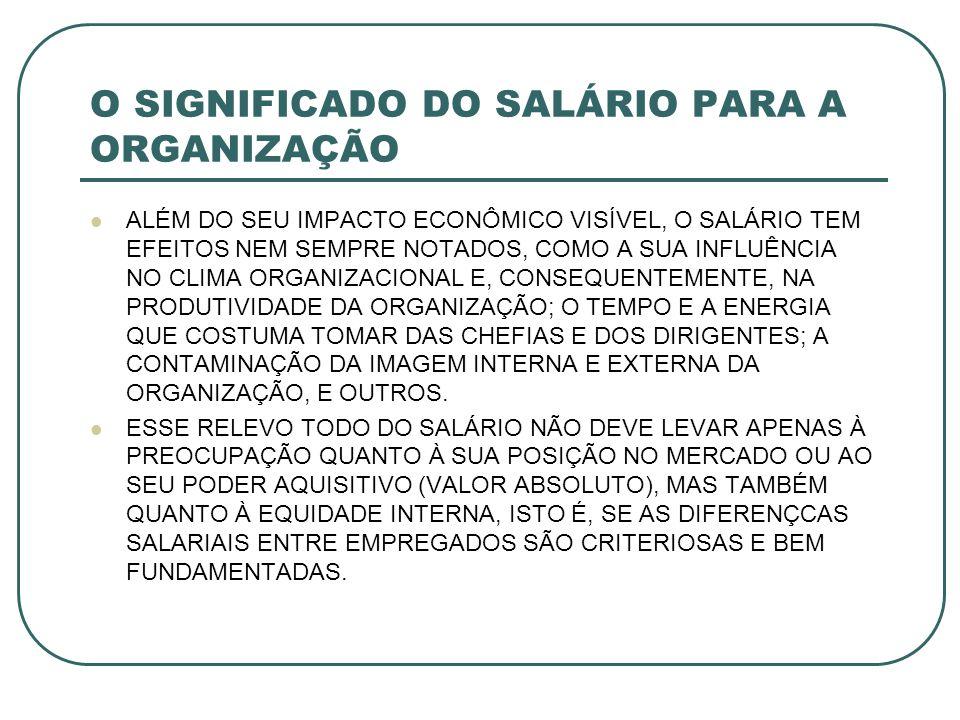 O SIGNIFICADO DO SALÁRIO PARA A ORGANIZAÇÃO