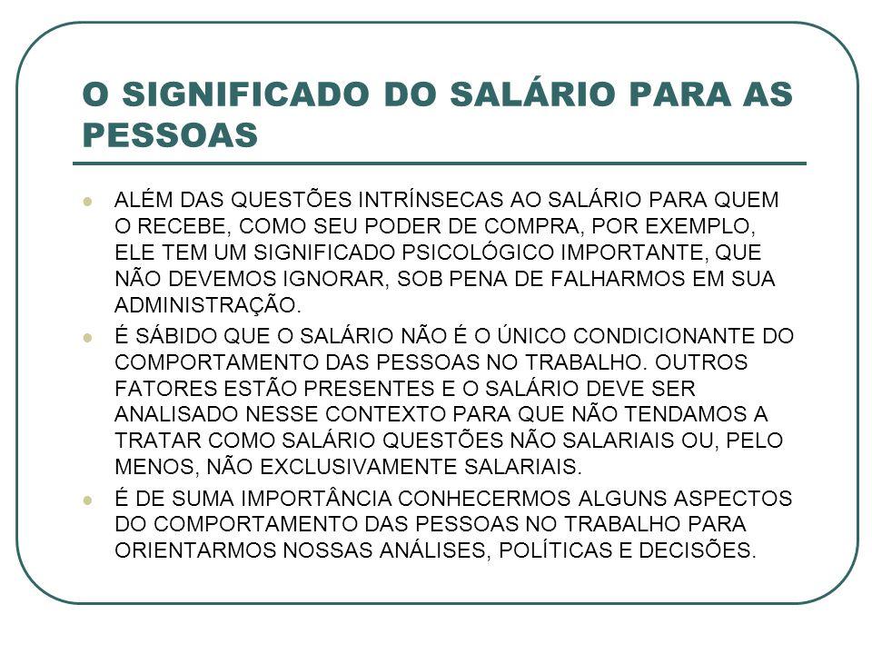 O SIGNIFICADO DO SALÁRIO PARA AS PESSOAS