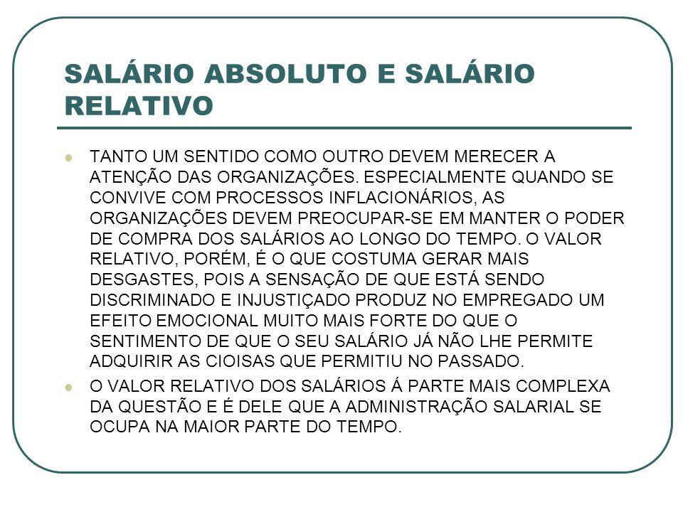 SALÁRIO ABSOLUTO E SALÁRIO RELATIVO