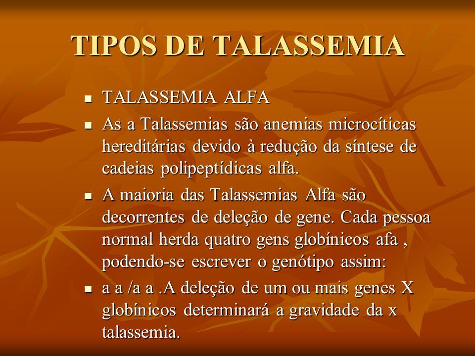 TIPOS DE TALASSEMIA TALASSEMIA ALFA
