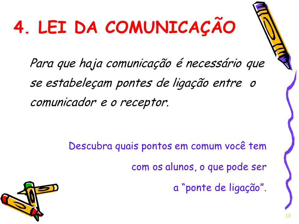 4. LEI DA COMUNICAÇÃO