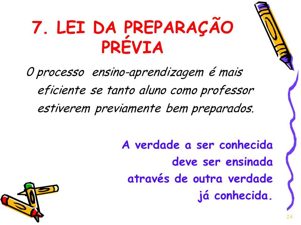 7. LEI DA PREPARAÇÃO PRÉVIA