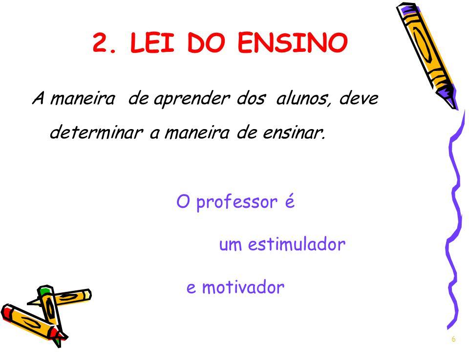 2. LEI DO ENSINO A maneira de aprender dos alunos, deve determinar a maneira de ensinar. O professor é.