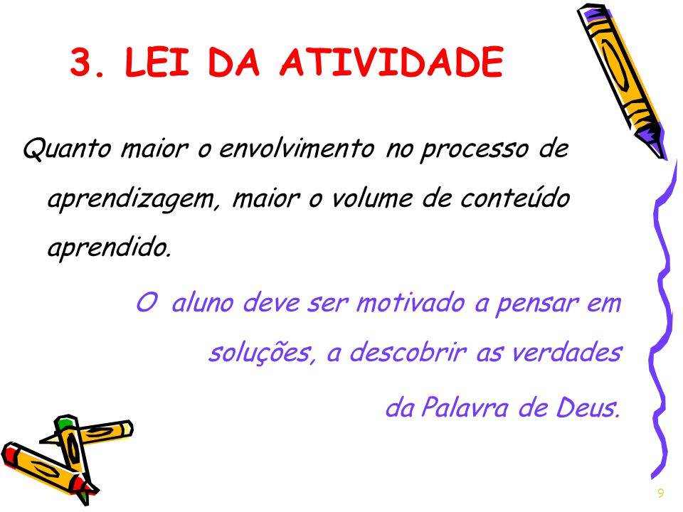 3. LEI DA ATIVIDADE