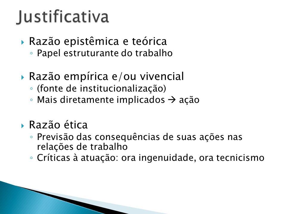 Justificativa Razão epistêmica e teórica Razão empírica e/ou vivencial