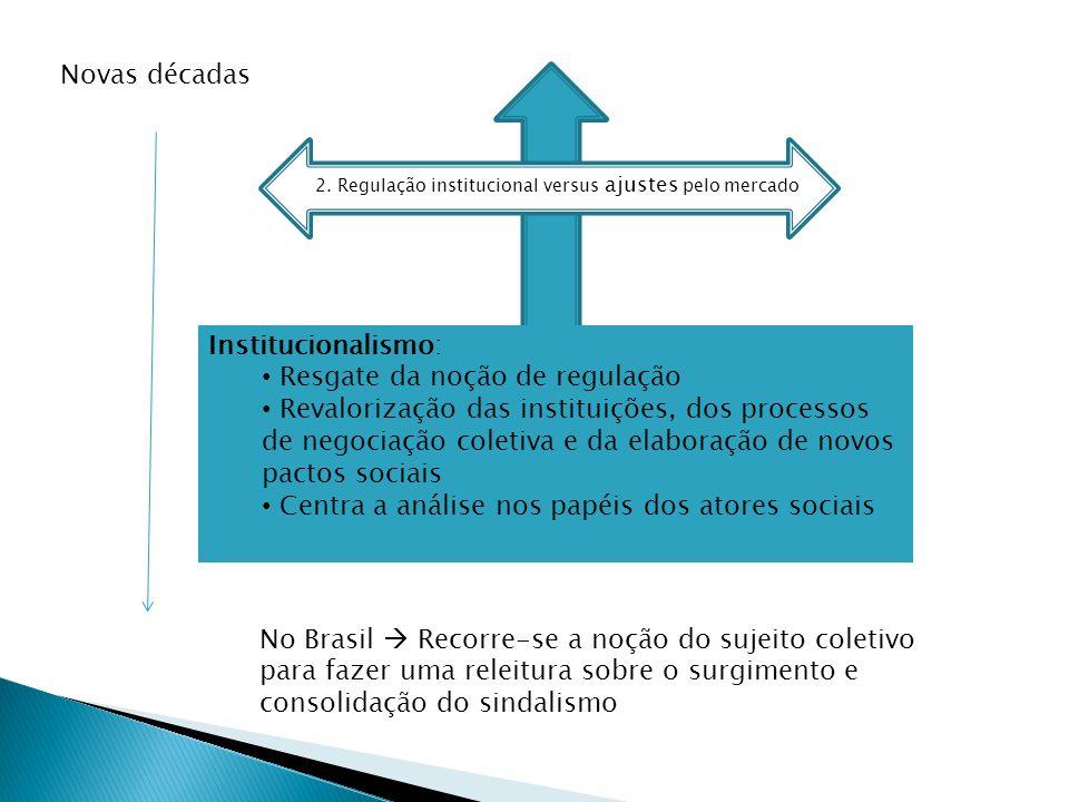 2. Regulação institucional versus ajustes pelo mercado