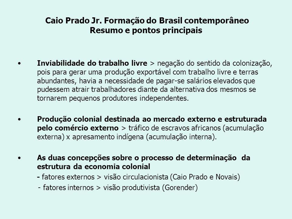 Caio Prado Jr. Formação do Brasil contemporâneo Resumo e pontos principais