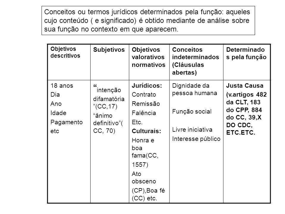 intenção difamatória (CC,17)