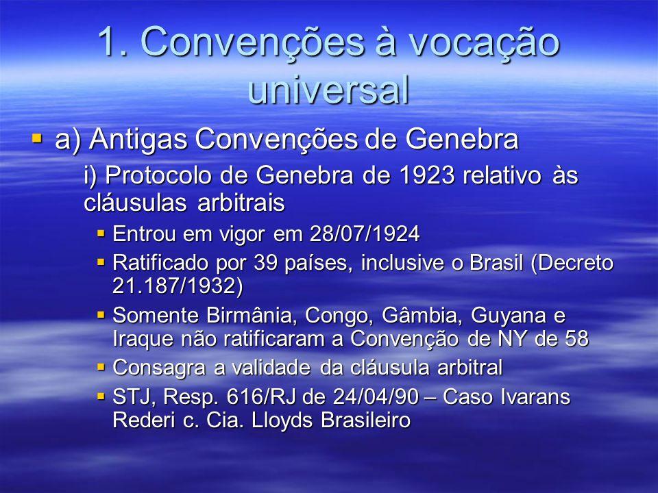 1. Convenções à vocação universal