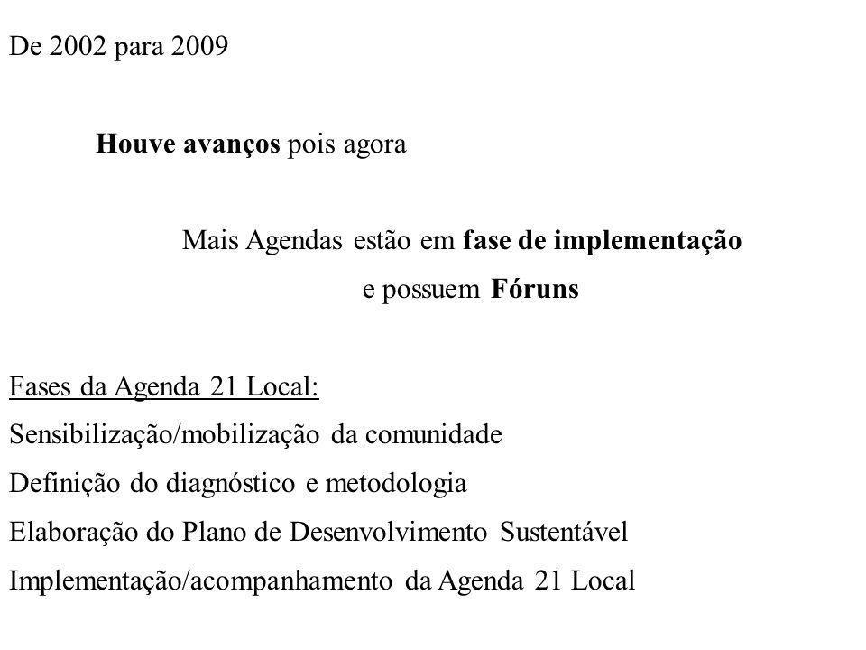 De 2002 para 2009 Houve avanços pois agora. Mais Agendas estão em fase de implementação. e possuem Fóruns.