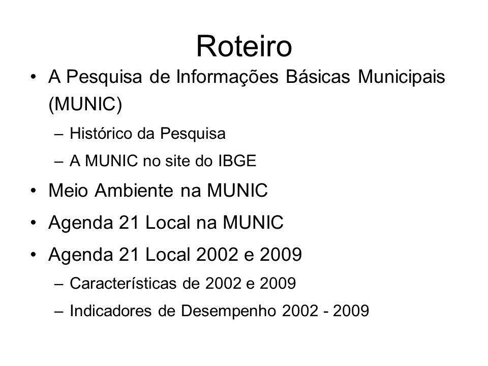 Roteiro A Pesquisa de Informações Básicas Municipais (MUNIC)