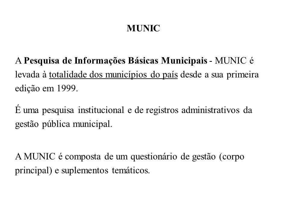 MUNIC A Pesquisa de Informações Básicas Municipais - MUNIC é levada à totalidade dos municípios do país desde a sua primeira edição em 1999.