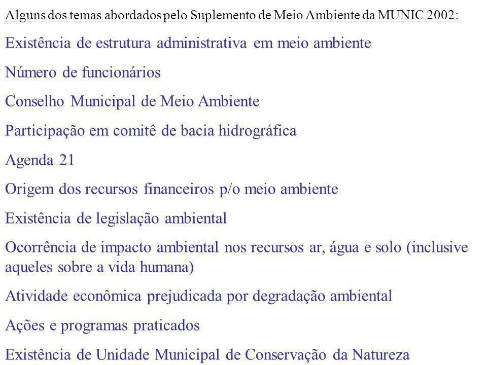 Existência de estrutura administrativa em meio ambiente