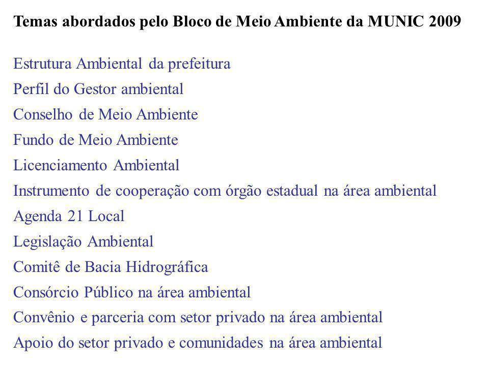 Temas abordados pelo Bloco de Meio Ambiente da MUNIC 2009