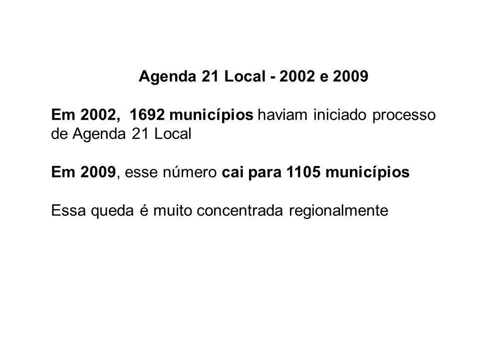 Agenda 21 Local - 2002 e 2009 Em 2002, 1692 municípios haviam iniciado processo de Agenda 21 Local.