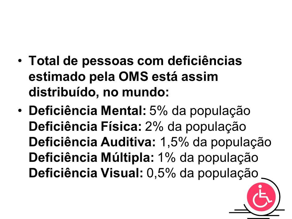 Total de pessoas com deficiências estimado pela OMS está assim distribuído, no mundo: