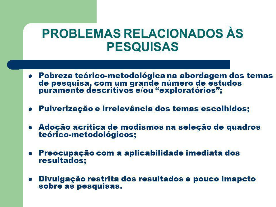 PROBLEMAS RELACIONADOS ÀS PESQUISAS