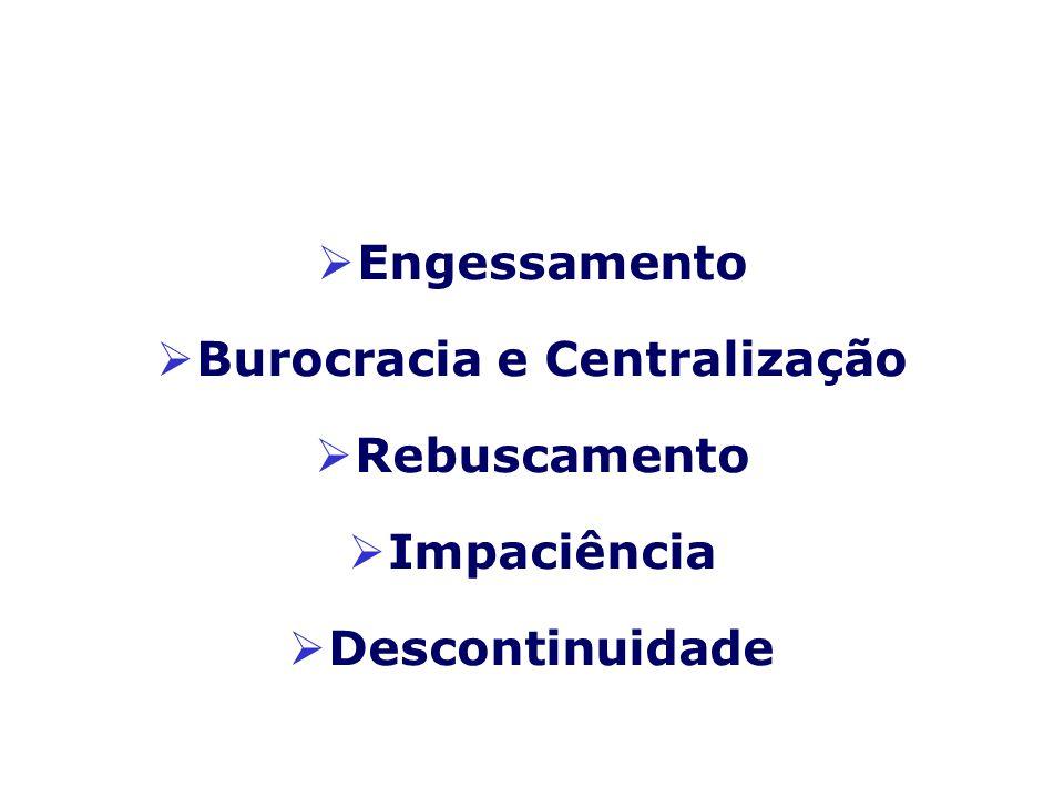 Burocracia e Centralização