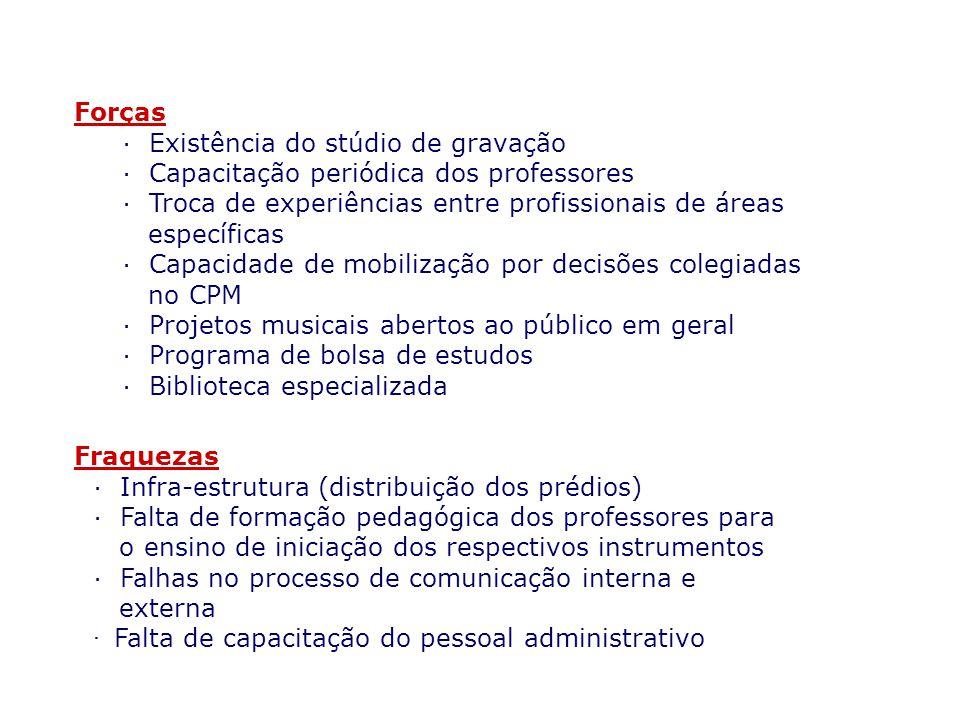 Forças · Existência do stúdio de gravação. · Capacitação periódica dos professores. · Troca de experiências entre profissionais de áreas.