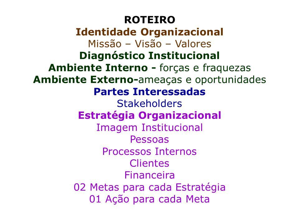 Identidade Organizacional Missão – Visão – Valores